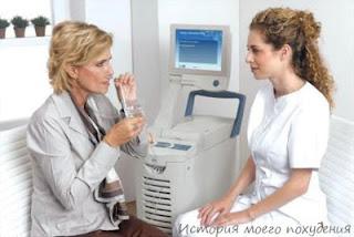 Дыхательные тесты