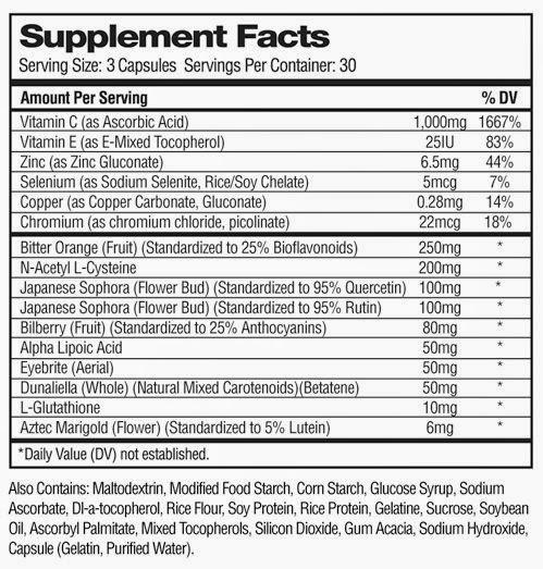 Visanol Ingredients
