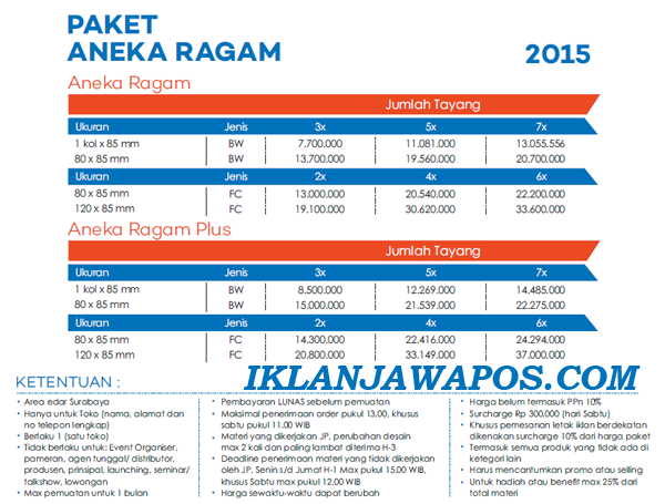 Pasang Iklan Jawa Pos Display Paket Aneka Ragam 2015