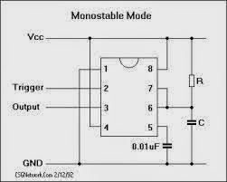 Integrated Circuit (IC), jenis, fungsi dan karakternya