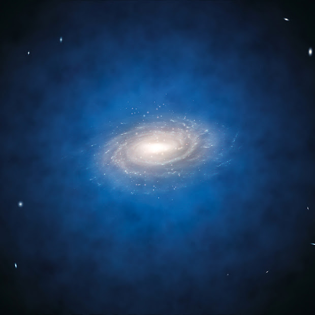 Dark Matter around the Milky Way Galaxy!