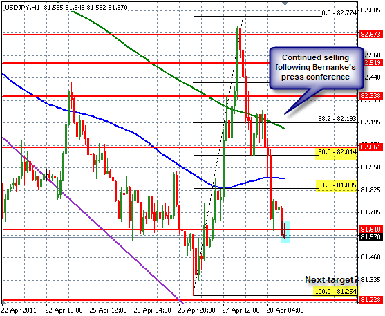 Forex market news and analysis