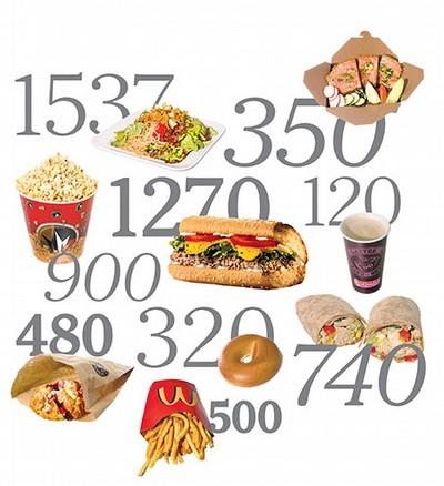 hvordan regner man kalorier ud