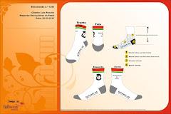Fullwear
