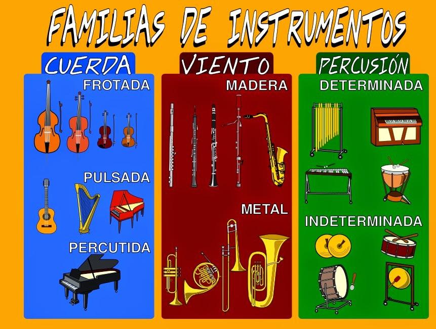 http://www.fortepianoedu.es/wp-content/uploads/2011/familias.html