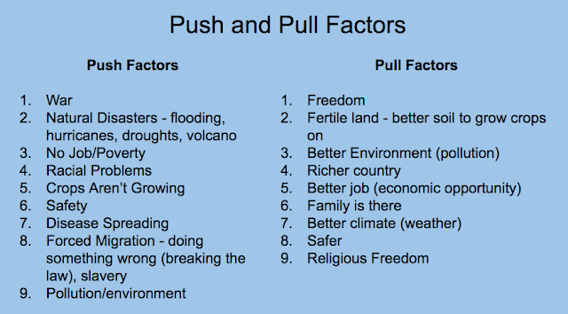 push and pull factors in the Social push and pull factors some social push factors are: religious persecution lack of schools far from family some social pull factors are: religious freedom.