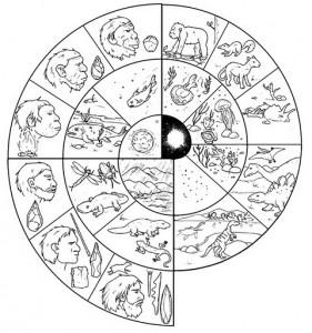 Dibujos de la prehistoria para colorear paraprofesores - Dibujos para la pared ...