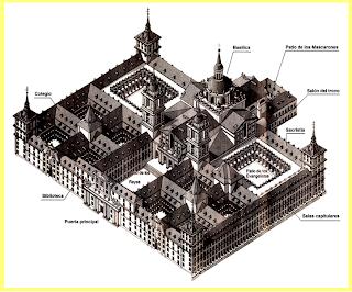 Maqueta Monasterio de El Escorial