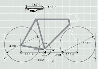 UCI自転車の形状