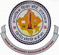 Rajasthan 12th Result 2015
