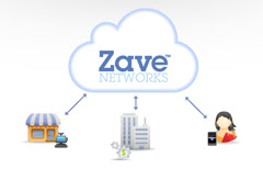 Google adquiere Zave Networks