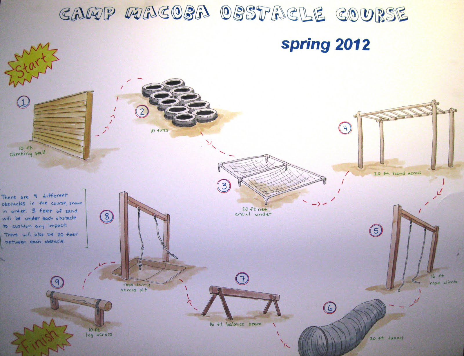Camp macoba improvements and projects for Spring warrior fish camp