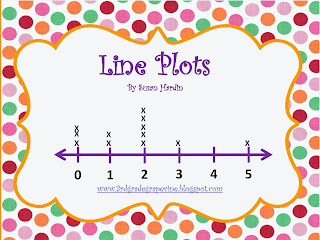 http://www.teacherspayteachers.com/Product/Line-Plot-Graphs-236359