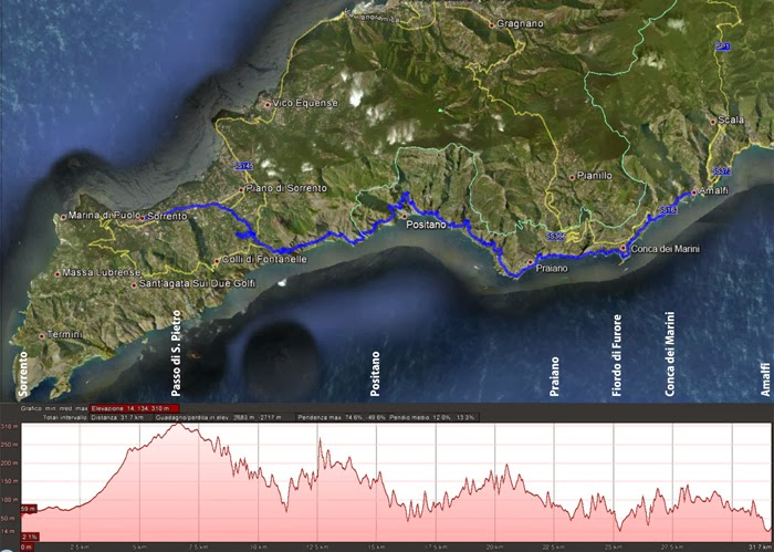 Coast_to_Coast_Marathon_Sorrento_Amalfi_run_running