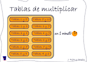 Tablas de multiplicar