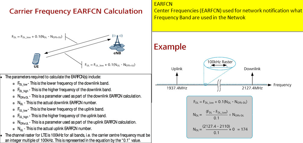 carrier frequency offset compensation for uplink Cfo estimation for massive mu-mimo member, ieee abstract low-complexity carrier frequency offset using the pilots received at the bs during a special uplink slot.