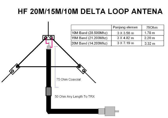 40 meter vertical antenna construction vr2xmq