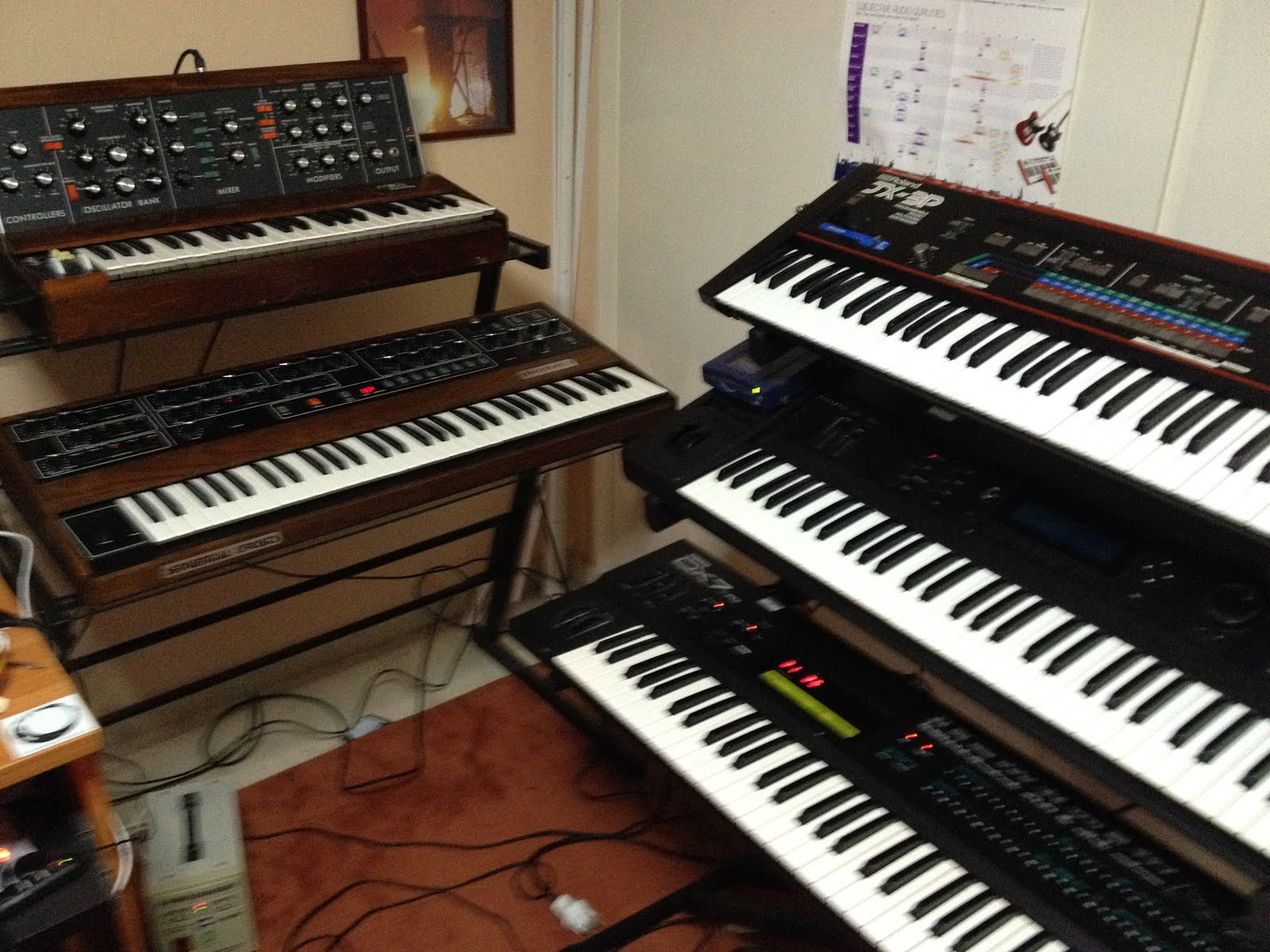 Synthesizers of Thaneco