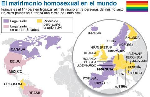 Ambas partes en el matrimonio del mismo sexo