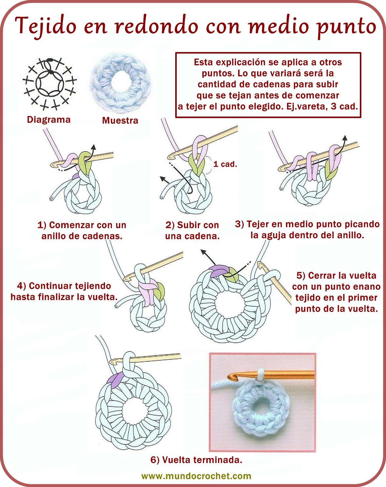 Patrones crochet - Como empezar a hacer punto paso a paso ...