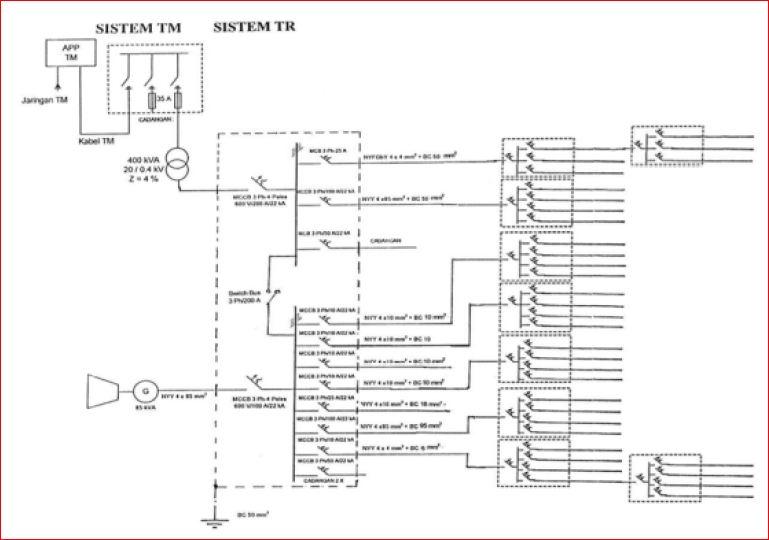 Tituit news diagram garis tunggal gambar 1411 diagram satu garis instalasi listrik pada bangunan sistem tegangan menengah 20kv dan tegangan rendah 380220v ccuart Images