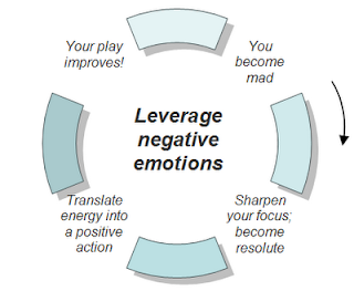 Inside Youth Sports - Leverage Emotions