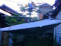 arah posisi antena parabola Palapa D & Telkom 1