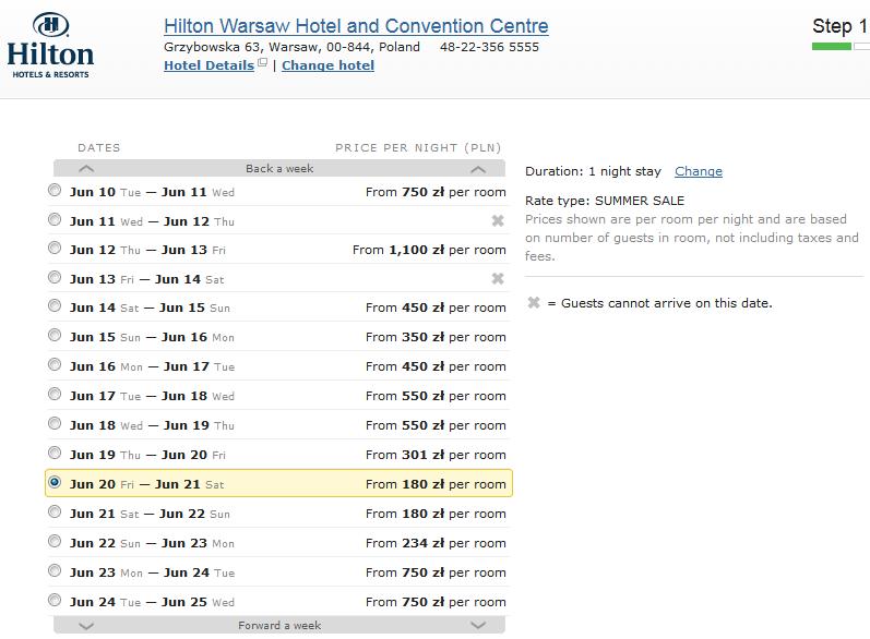 Hilton Warsaw Hilton Summer Sale 2014