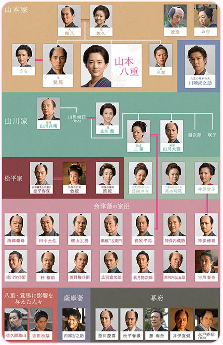Yae_Chart.png (450×694)
