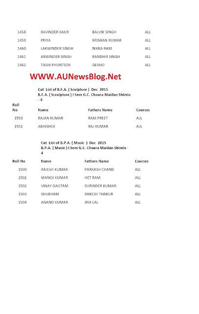 Himachal Pradesh University Results 2016 - AUNewsBlog
