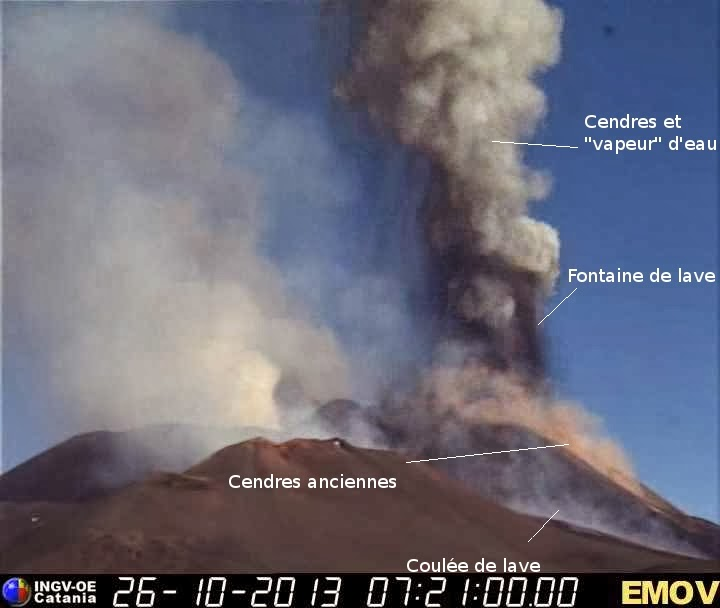 Eruption du volcan Etna, 26 octobre 2013