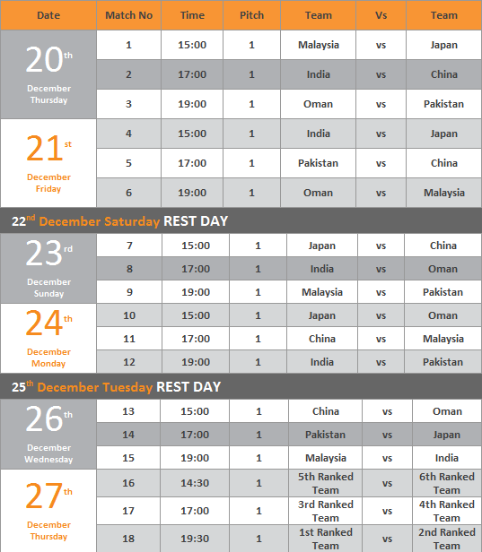 Jadual Kejohanan Hoki Trofi Juara-Juara Asia 2012