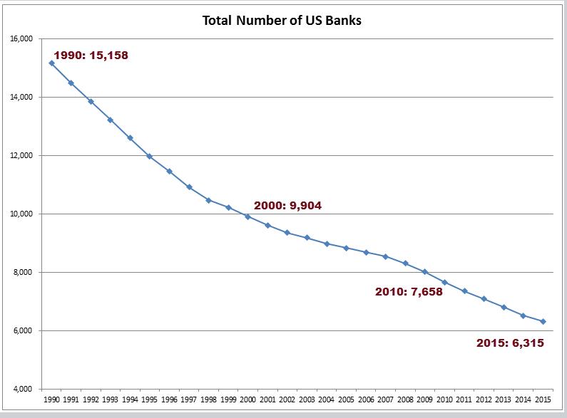 mish u0026 39 s global economic trend analysis  plotting the number