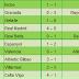Spain Primera laliga round 35