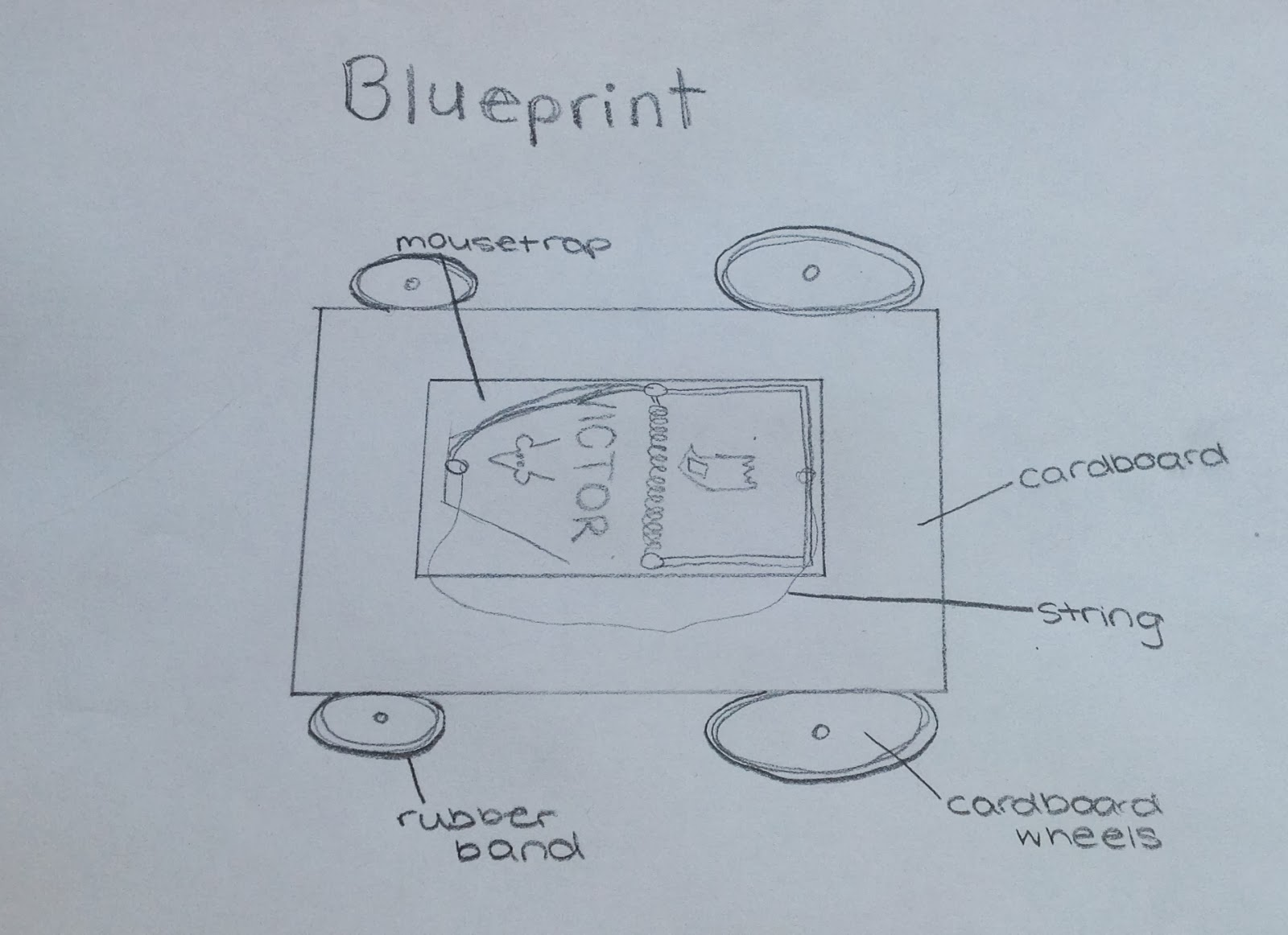 Mousetrap car blueprint mousetrap car malvernweather Image collections
