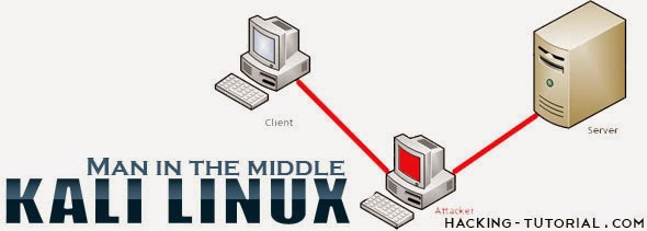 Kali Linux Man in the Middle Attack- Kali Linux Tutorial