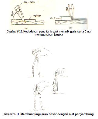 Penghapus dan alat pelindung penghapus