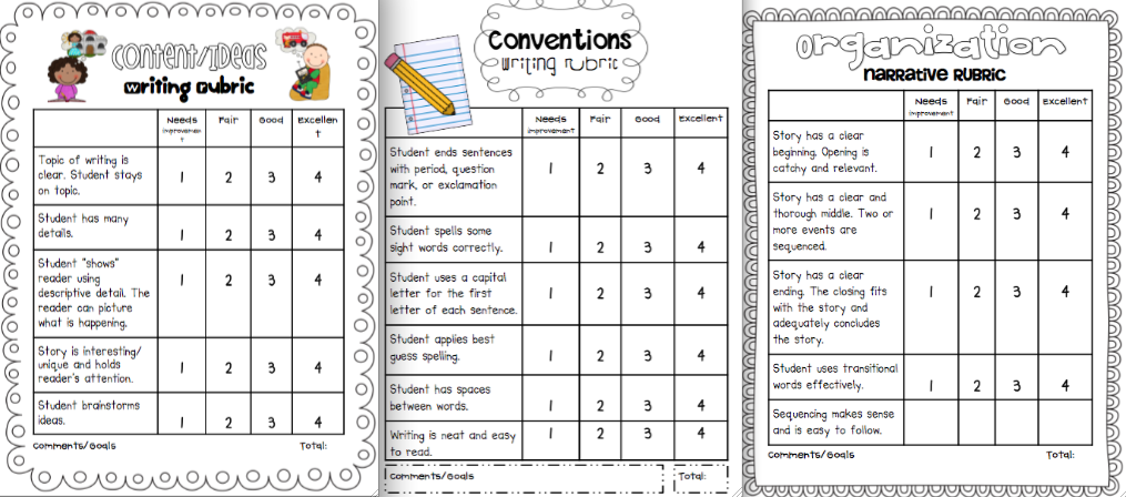 ideas about Kindergarten Writing Rubric on Pinterest     Kindergarten Writing Rubric  Narrative Topic   chippewavalleyela