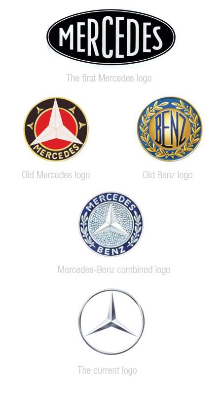 Nymono a look at some car companies logos design evolution for Mercedes benz car logo
