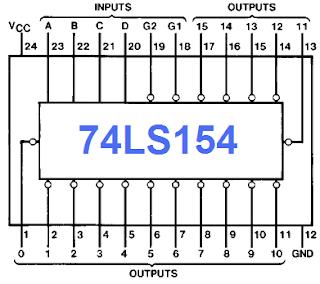 Datasheet Ic Logic Often Used besides Datasheet Ic Logic Often Used together with Product as well 7448 together with 2012 04 01 archive. on 7447 datasheet pdf