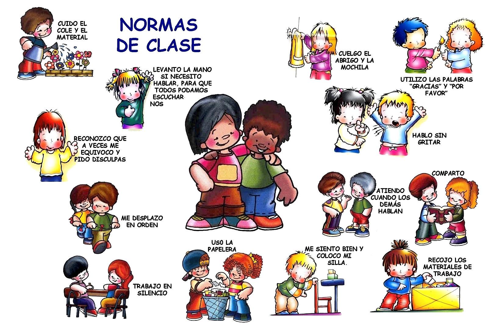 NORMAS DE CLASE: