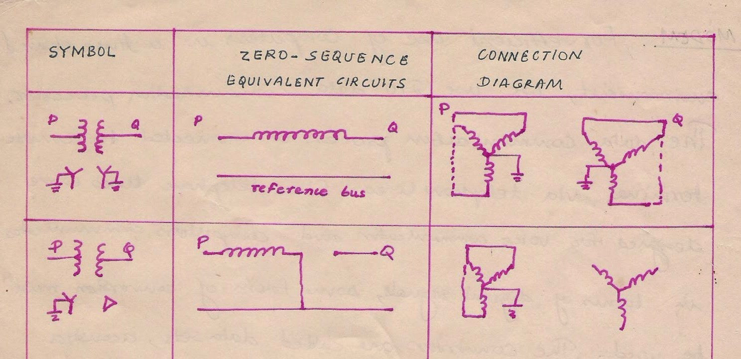 Electrical Engineering Symbols And Connection Diagrams Of Circuits