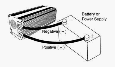طريقة توصيل جهاز الإنفرتر مع البطارية مهمة جدا للحفاظ على الإنفرتر inverter