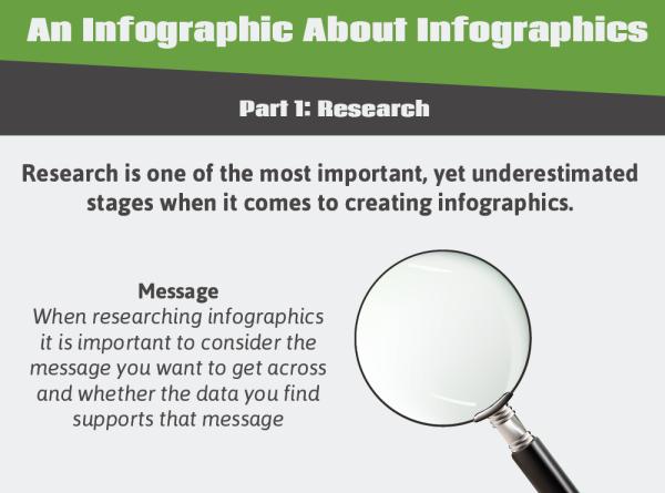 fungsi dan cara buat info grafik