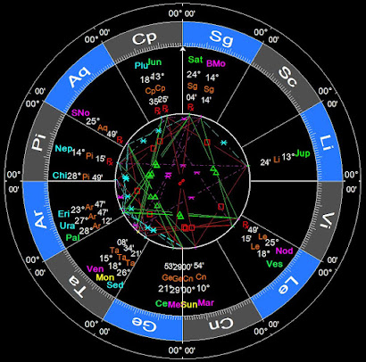 CANCER 2017 INGRESS - June 21, 2017, 4:25 a.m. (UT+0) (text chart)