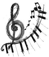 Οι νότες της Μουσικής Σκάλας