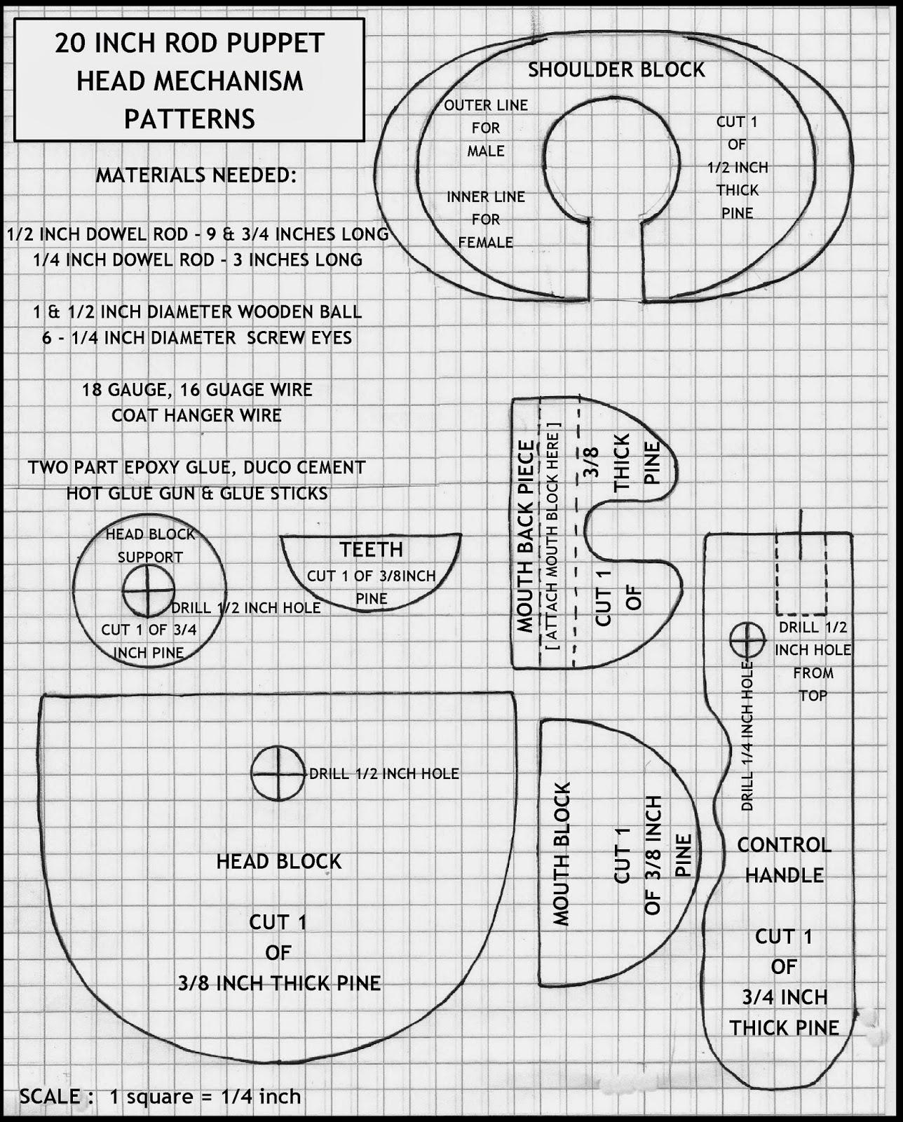 Perfect 4 Gauge Wire Diameter Embellishment - Wiring Schematics and ...