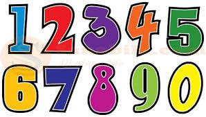 Pengertian, penggunaan, dan contoh dari Ordinal Number (bilangan bertingkat) dalam bahasa Inggris