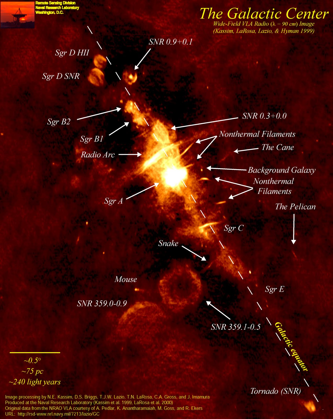 Astrology psychic spiritual laws dreams galactic center 2012 photo of the galactic center geenschuldenfo Images