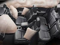 Fitur-fitur Unggulan Honda CR-V 2015